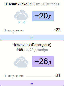 Погода в Челябинске
